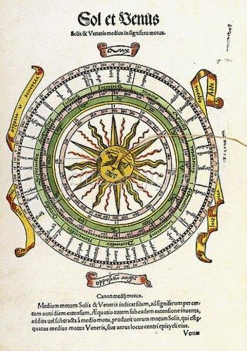 Sol et Venus. Aus 'Organum Uranicum'. Sebastian Münster (1489-1552). Gedruckt in Basel, 1536