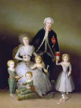Francisco José de Goya: Die Familie des Herzogs von Osuna